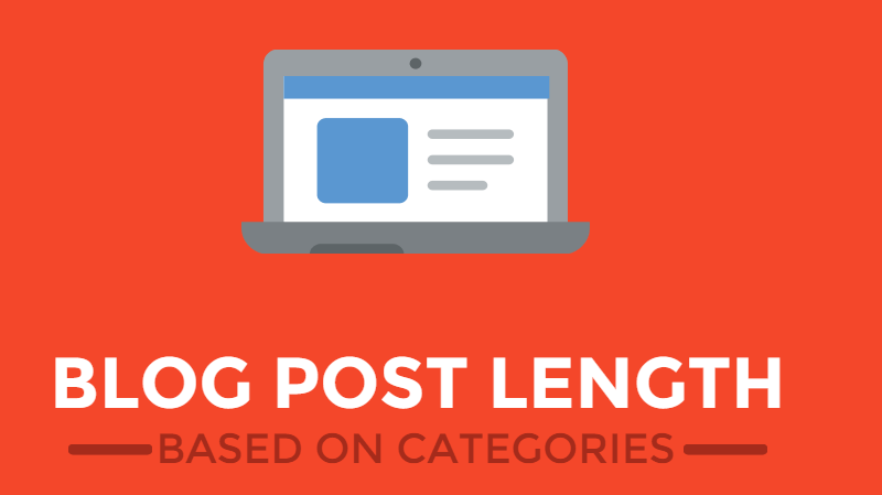 Blog Post Length by Category